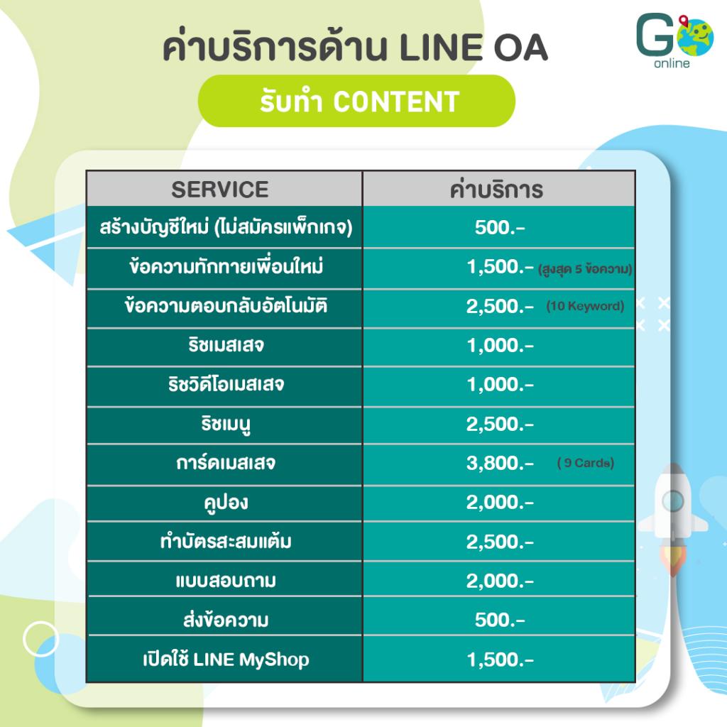 LINE-Official-Account-Content-Management